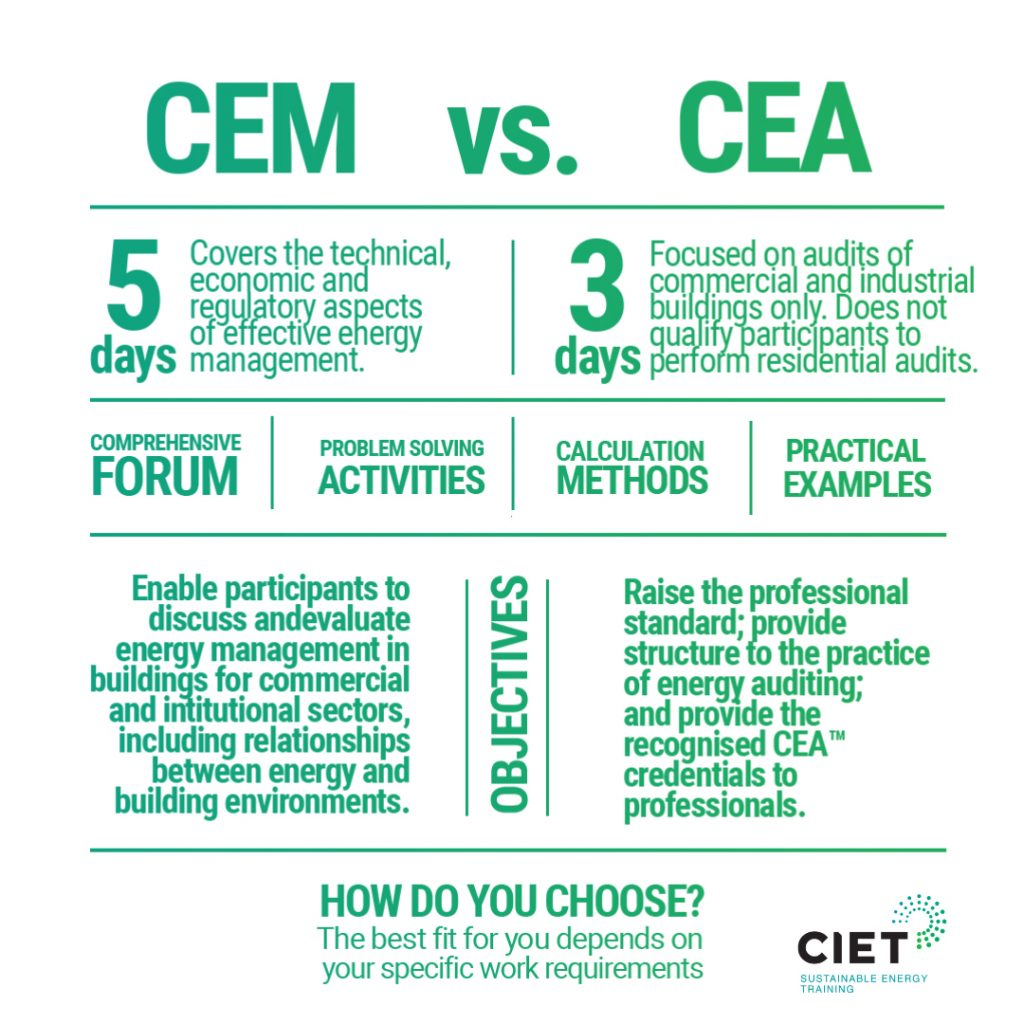CEM vs CEA CIET Infographic