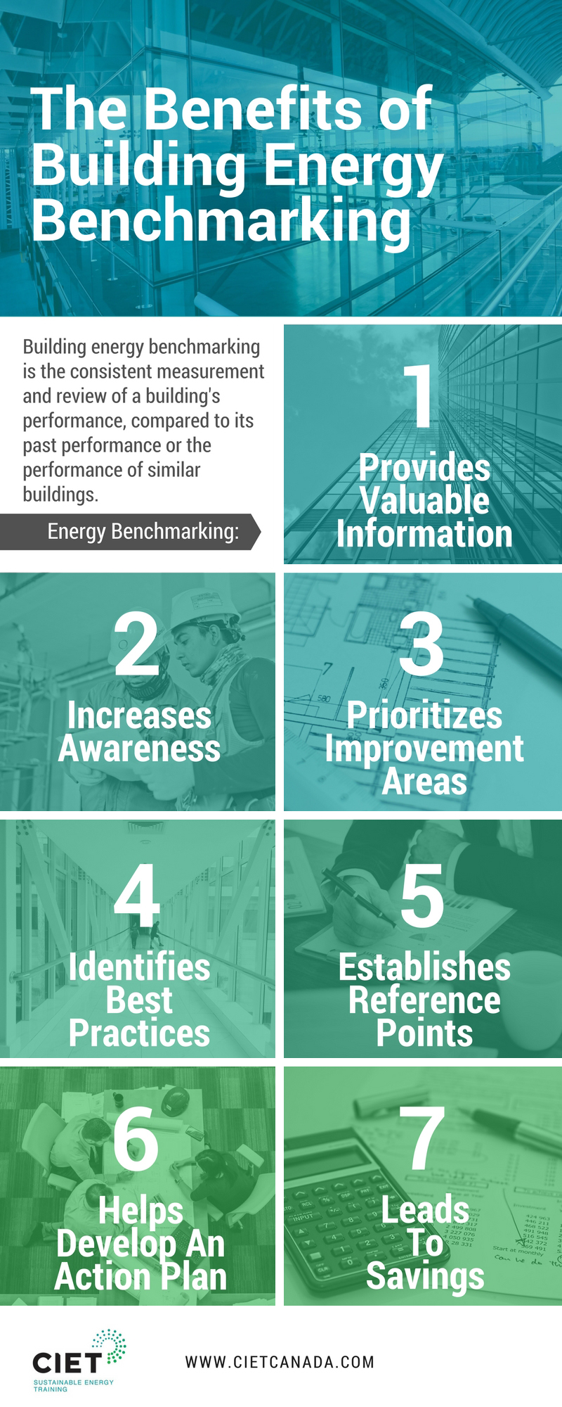 Benchmarking Building Energy Use
