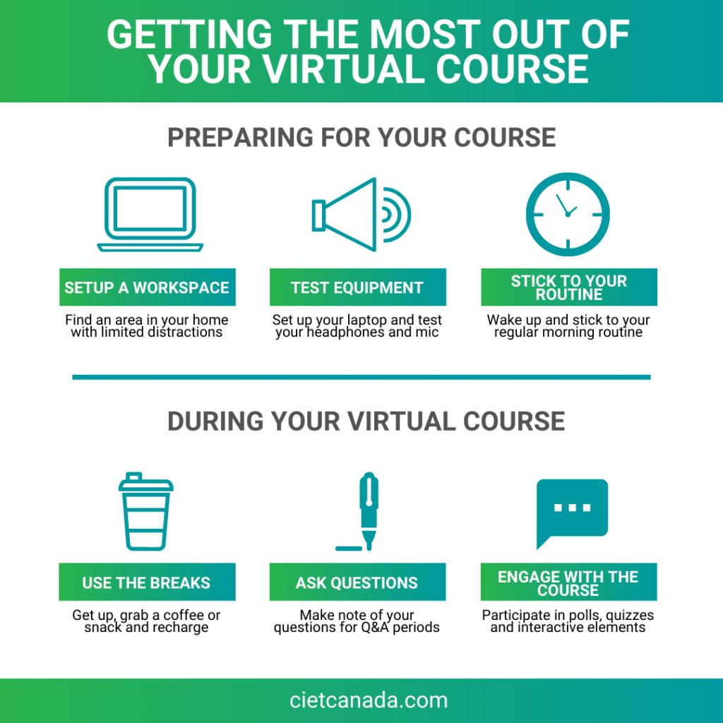 CIET Online Learning Tips