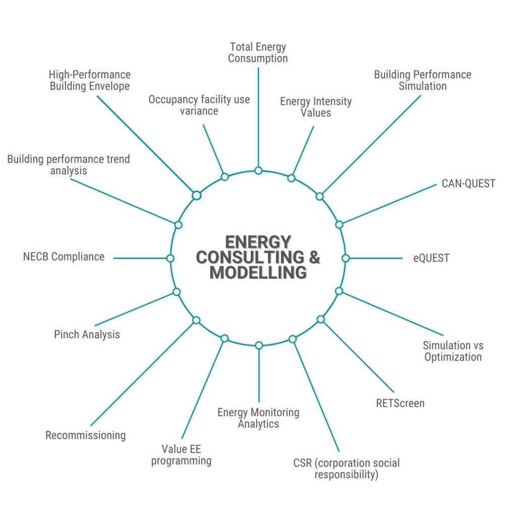 2020 CIET Energy Consulting & Modelling Hot Topics