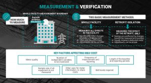 CIET CMVP Banner Graphic - Certified Measurement & Verification Professional